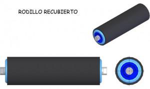Rodillo Recubierto